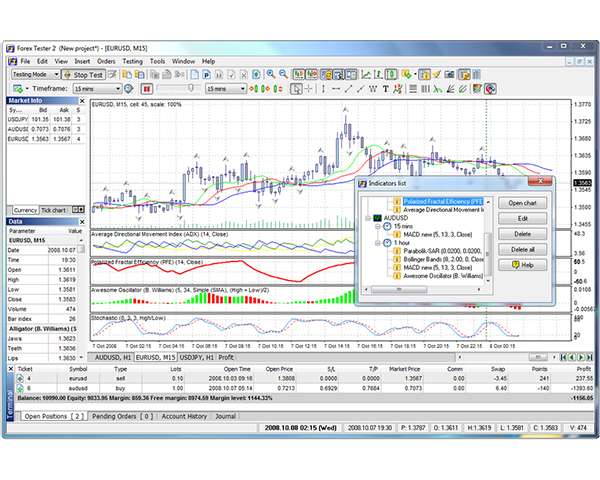 Simple forex tester 2