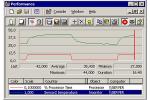 Hardware Sensors Monitor