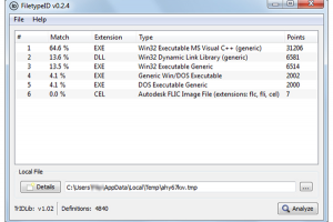FiletypeID