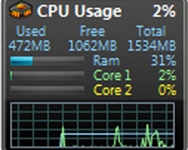 Images all cpu meter for 160 meter dx window
