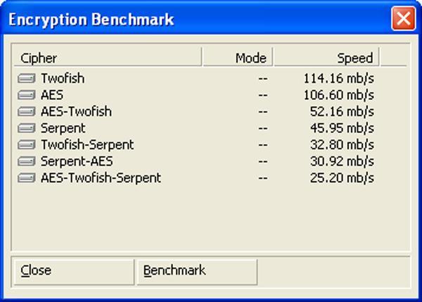 Diskcryptor Portable Download