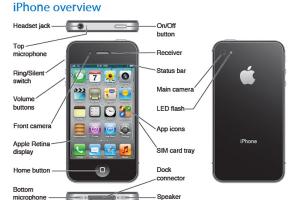 T l charger mode d 39 emploi iphone gratuit - Mode d emploi gratuit ...
