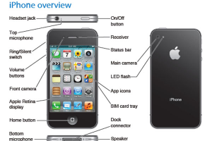 Manual Usuario Iphone 3g Espaol