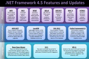 download framework 45 des - photo #32